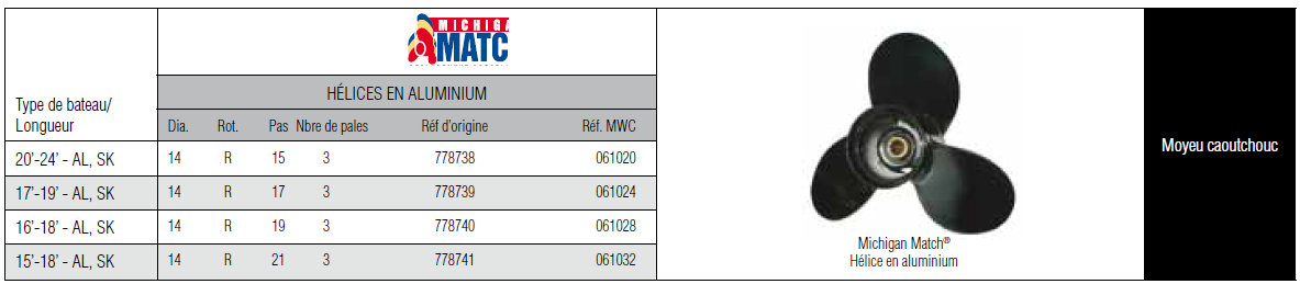 Hélice alu Michigan Match 3 pales MWC 101031 13 5/8 X 13