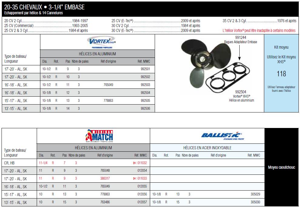 Hélice alu Michigan Match 3 pales MWC 011033 11 X 9
