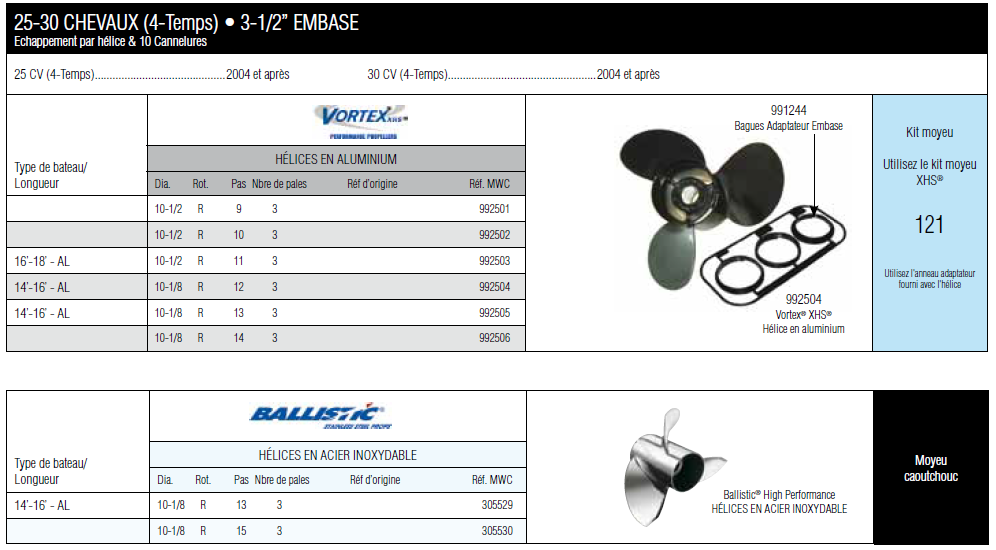 "Hélice MICHIGAN BALLISTIC inox 3 pales 10 1/8"" x 13"" MWC 305529"