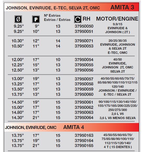 HELICE EVINRUDE JOHNSON SELVA 9.25''X9''X 13 9.9/15CV IM37950050