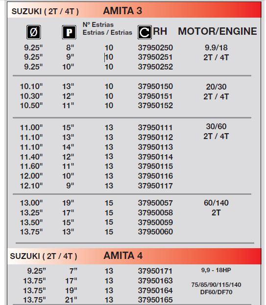 HELICE BATEAU 9.25''X8''X10 pour SUZUKI 9.9/18CV IM37950250