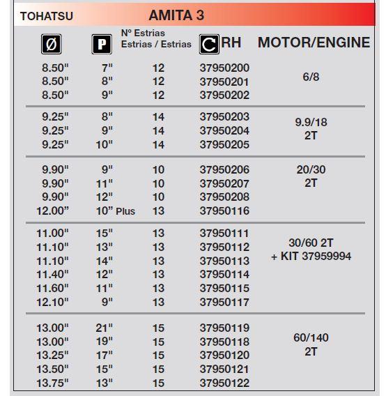 HELICE BATEAU 8.50''X 7''X 12 pour TOHATSU 6/8CV IM37950200