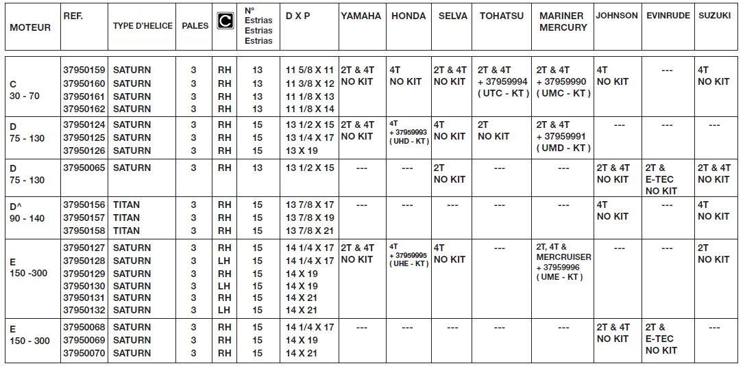 HELICE YAMAHA SOLAS INOX 11 5/8 X 11 30/70CV REF IM37950159