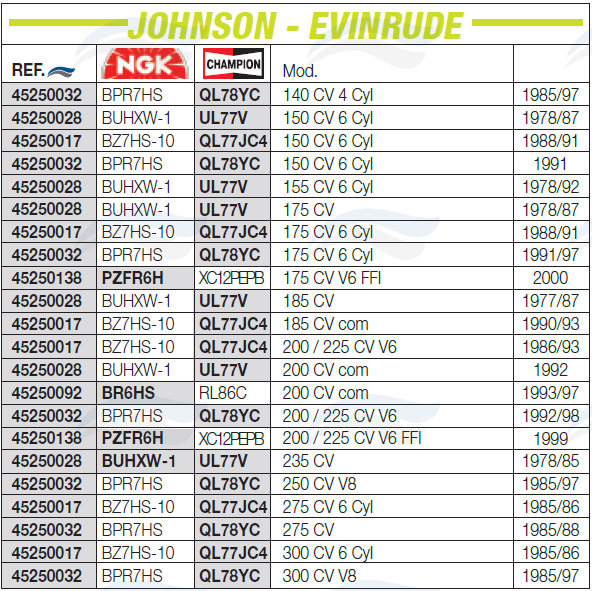Bougie pour moteur JOHNSON EVINRUDE 2/2.3/3.3CV