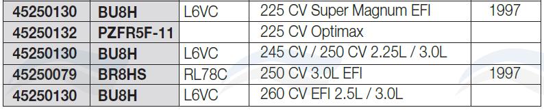 Bougie pour moteur MARINER 2/2.5 CV 2 TEMPS 1997