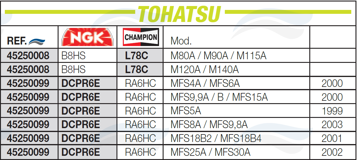 Bougie pour moteur TOHATSU 2.5A