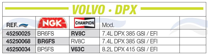 Bougie d'allumage Champion RS12YC CHAM RS12YC