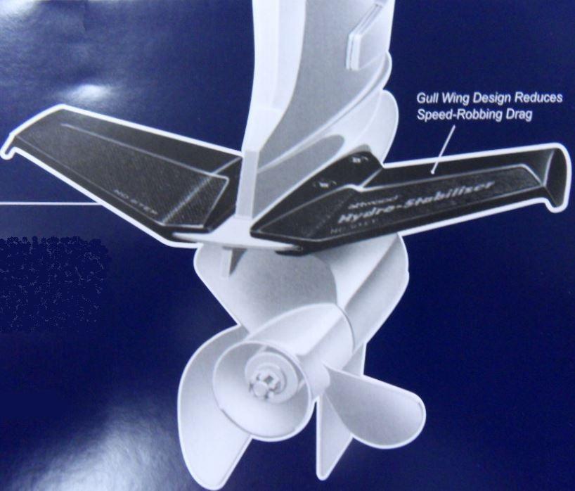 hydrofoils  flaps  moteurs moteurs hb maxi 50cv pour